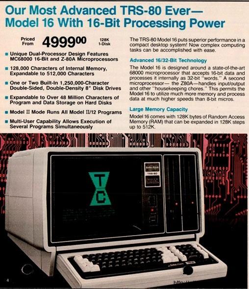 Сколько стоили компьютеры и аксессуары в 1983 году