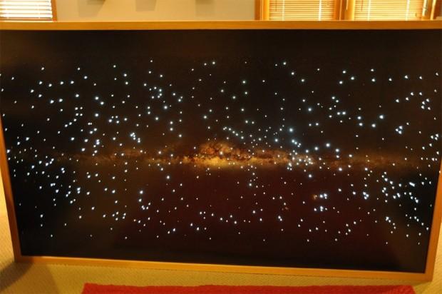 макет созвездия своими руками фото