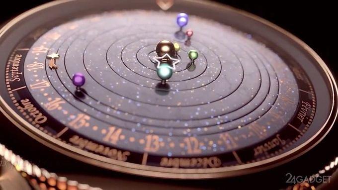 модель солнечной системы,