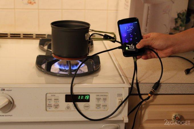 Обзор котелка-зарядки Power Pot V