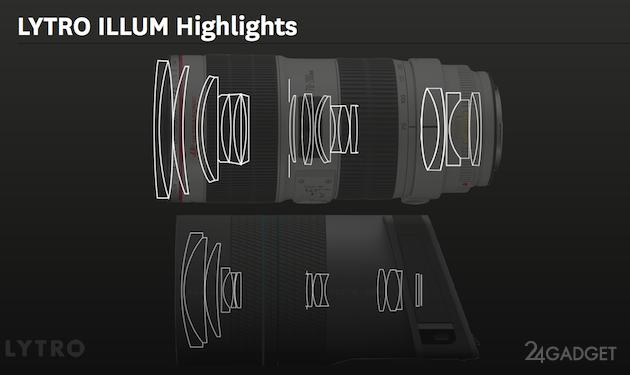 Предварительный обзор новой, более мощной камеры Lytro 1398244536_24gadget-lens