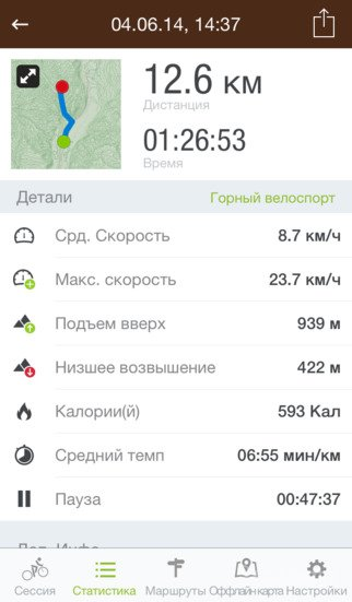Runtastic Mountain Bike PRO 3.0.1 Велокомпьютер