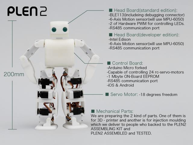 Комплект PLEN2 для создания
