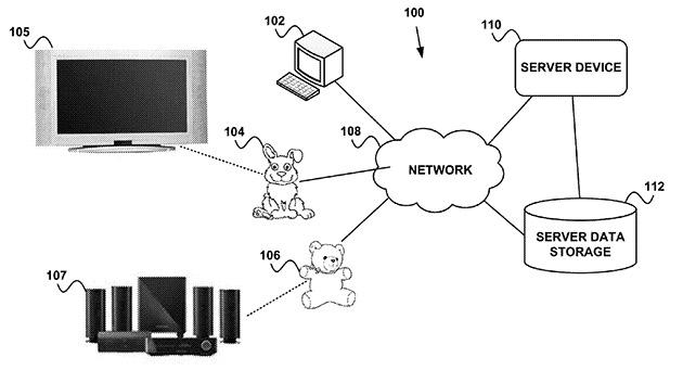 Google патентует умные игрушки (3 фото + видео)