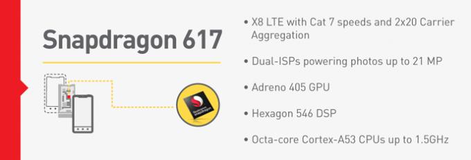 Представлены новые процессоры Snapdragon 617 и 430 с LTE ( 3 фото)