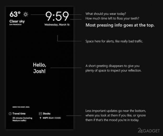Инструкция от Microsoft — как сделать умное зеркало (2 фото)