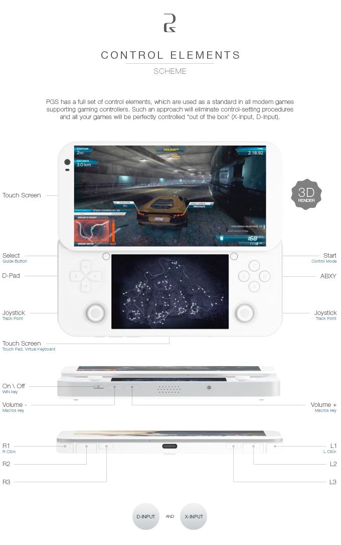 Карманный игровой ПК для компьютерных AAA-игр (12 фото + видео)