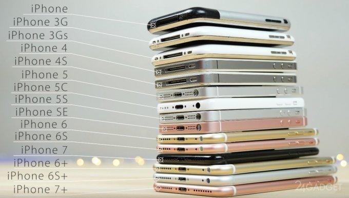 Сравнение всех 15 моделей iPhone (видео)