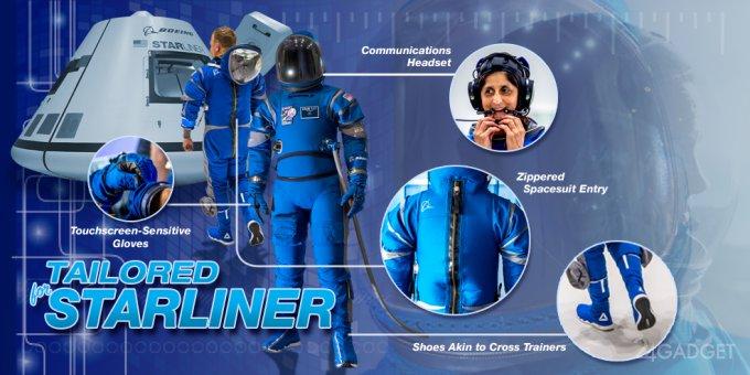 Скафандр Boeing Blue для космического «такси» Starliner (11 фото + видео)