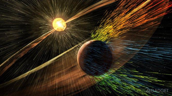 Искусственный магнитный щит позволит восстановить атмосферу Марса (3 фото)