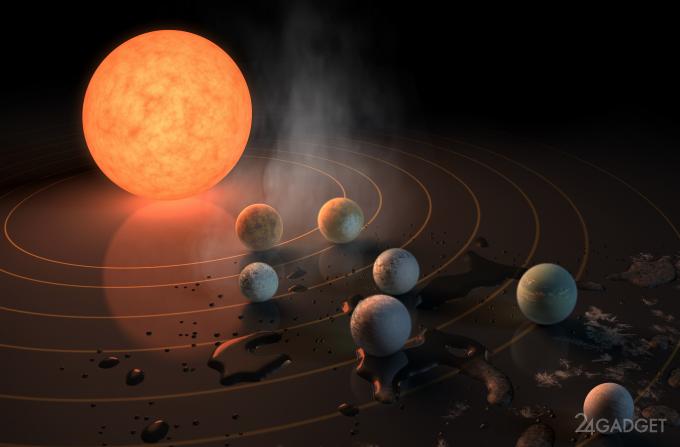 Все семь экзопланет у звезды TRAPPIST-1 не пригодны для жизни