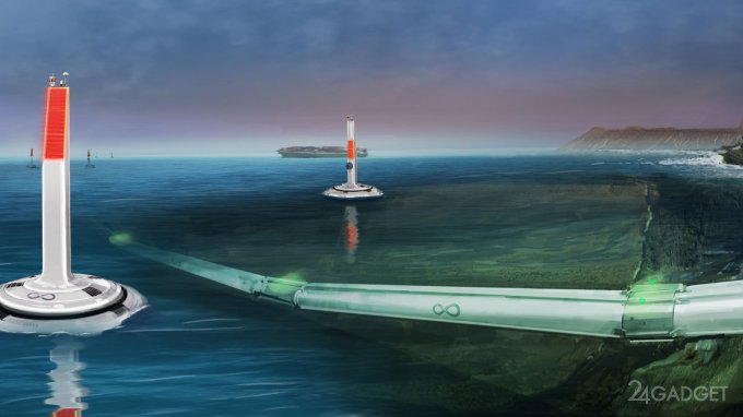 В Китае задумались над строительством подводного Hyperloop