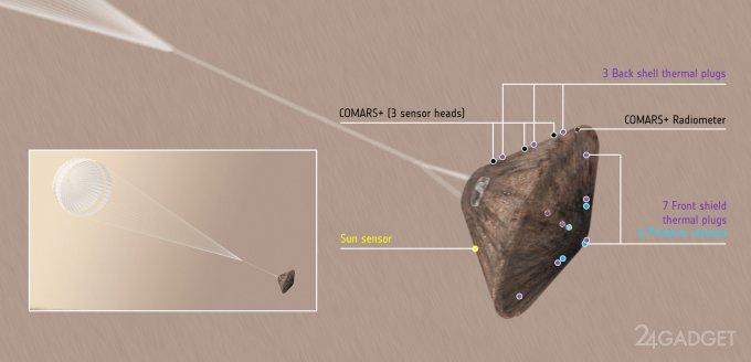 Определена причина катастрофы марсианского зонда Schiaparelli (3 фото)
