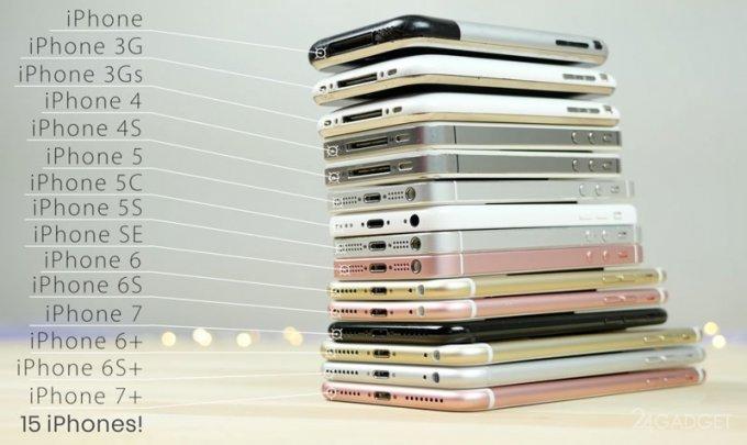 Две трети проданных за 10 лет iPhone продолжают работать