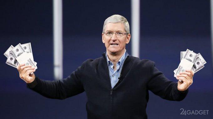 Тим Кук обосновал стоимость iPhone X (2 фото)