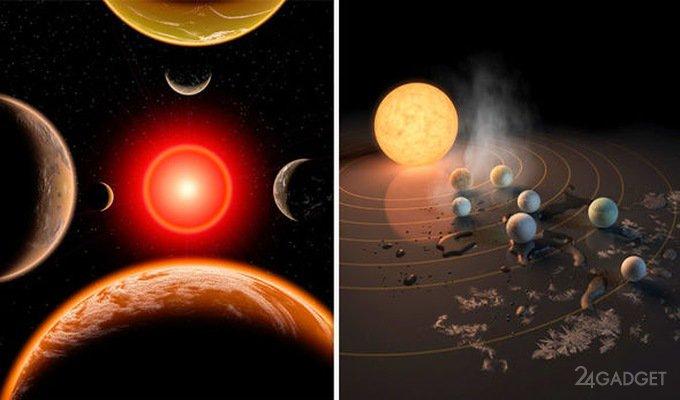 У части планет из TRAPPIST-1 масса воды превышает земной показатель
