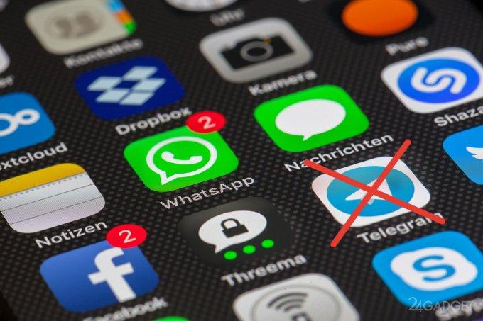 С 16 апреля вступает в силу блокировка Telegram в России