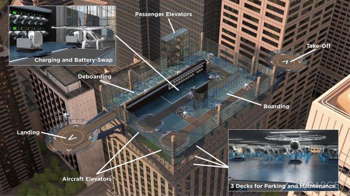 Удивительно технологичная инфраструктура для аэротакси от Volocopter (8 фото + видео)