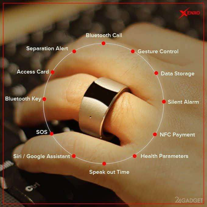 Xenxo — умное кольцо, заменяющее кошелек, гарнитуру и будильник (7 фото + видео)