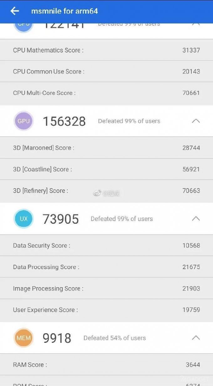 Протестированы топовые процессоры, Snapdragon 8150 впереди (3 фото)