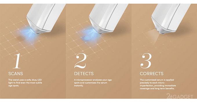 Макияжный «принтер» от Procter & Gamble выравнивает тон кожи (5 фото + 2 видео)