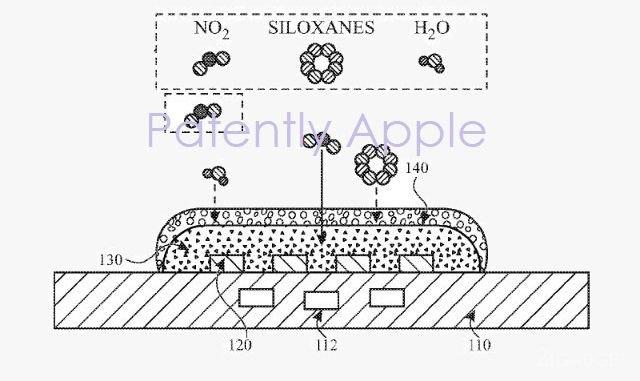 Apple Watch и iPhone научат выявлять ядовитые вещества в воздухе (3 фото)