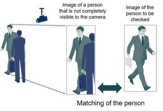 Видеонаблюдение от NEC распознает людей по физиологическим особенностям (6 фото)