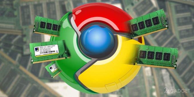 Chrome снизит потребление оперативной памяти (2 фото + видео)