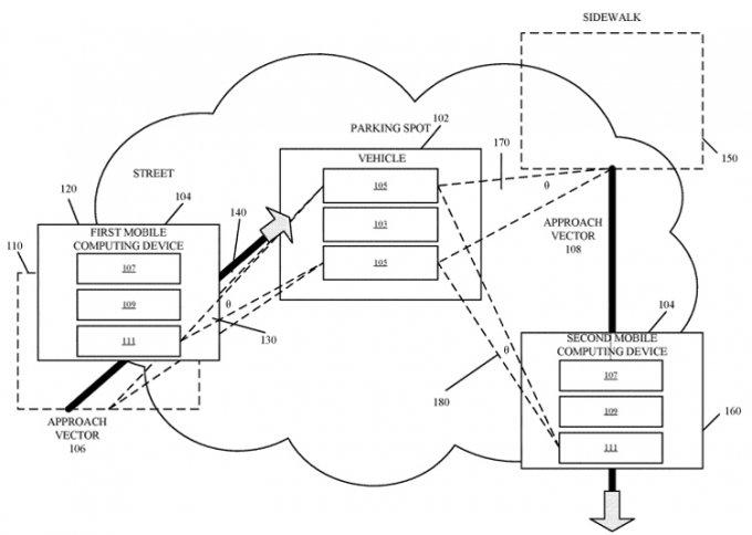 Apple запатентовала биометрическую идентификацию для машин