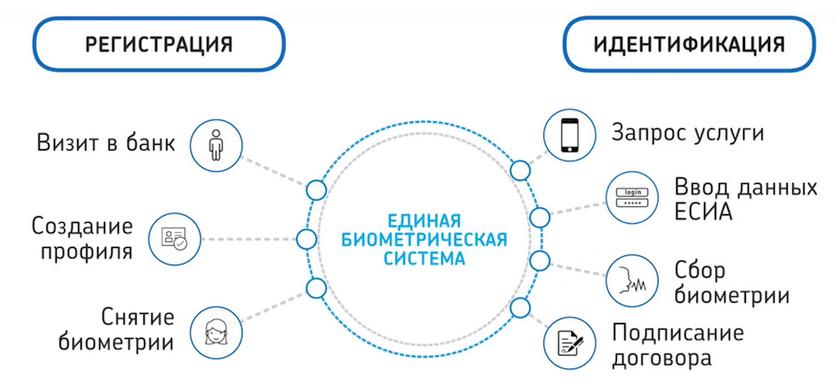 хоум кредит регистрация в системе как пользоваться приложением хоум кредит банк