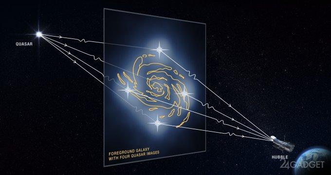 Телескоп Хаббл выявил самые маленькие скопления темной материи (2 фото)