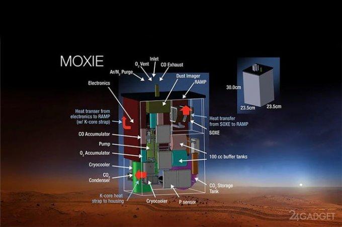 На Марс отправили устройство для производства кислорода (2 фото)