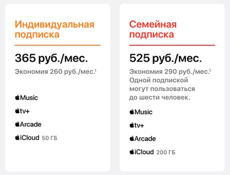 iOS 14, watchOS 7 и tvOS 14 выйдут уже сегодня (3 фото)