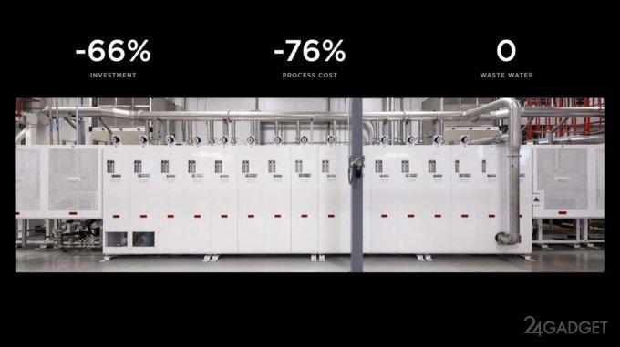 Бюджетная Tesla станет существенно доступной благодаря технологии, купленной Маском за 3 доллара