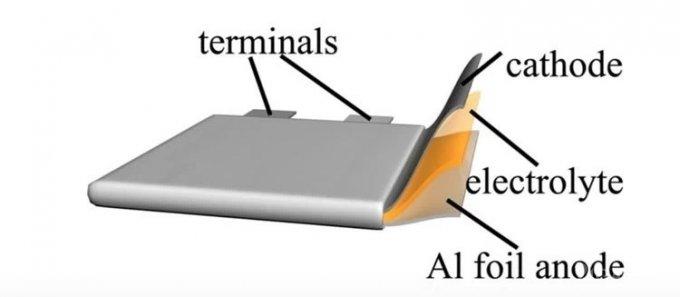Аккумуляторы из алюминия и графена заряжаются в 60 раз быстрее, чем литиевые