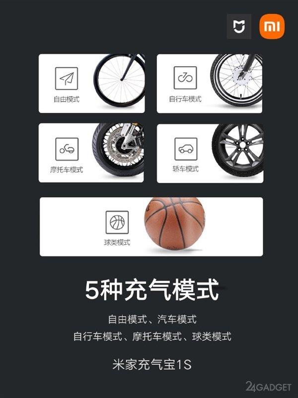 Xiaomi выпустила автономный компактный воздушный насос для автомобилей MiJia Air Pump 1S (2 фото)