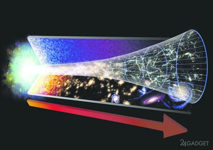 Российско-немецкий космический телескоп «Спектр-РГ» подтверждает Теорию Большого взрыва